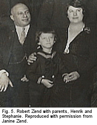 ZEND AND PARENTS